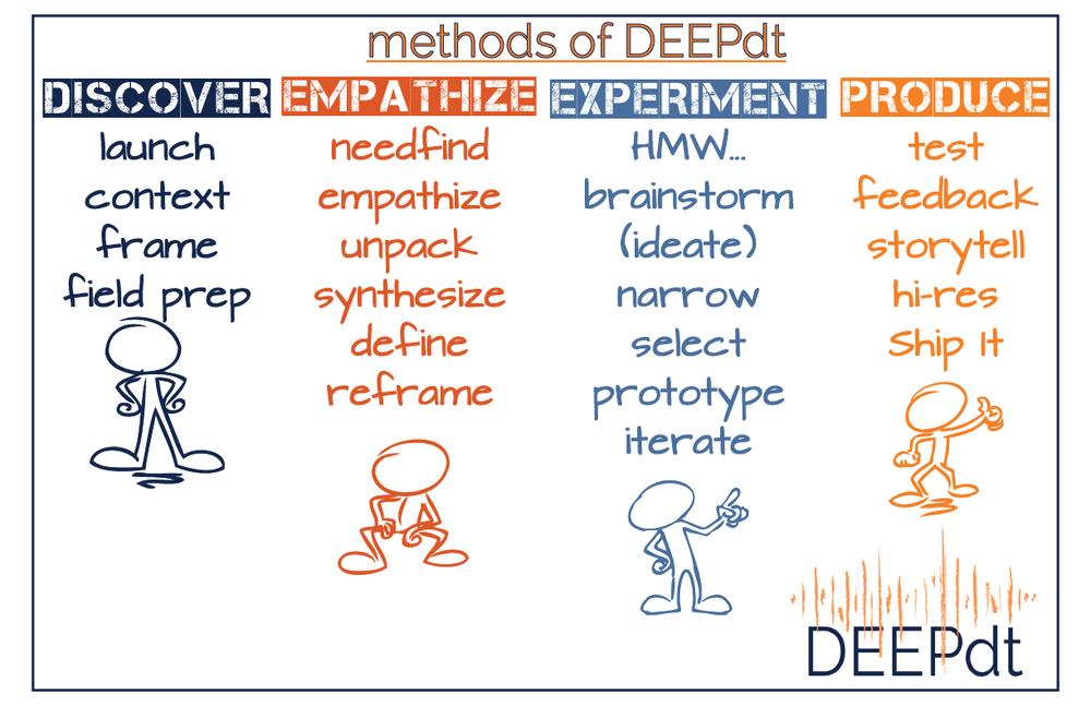 DEEPdt methods-05