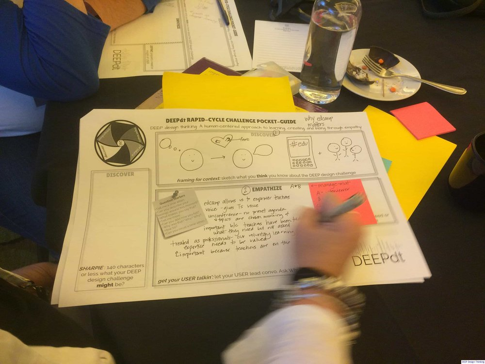 Possible #designthinking Challenges to tackle (weekly posting