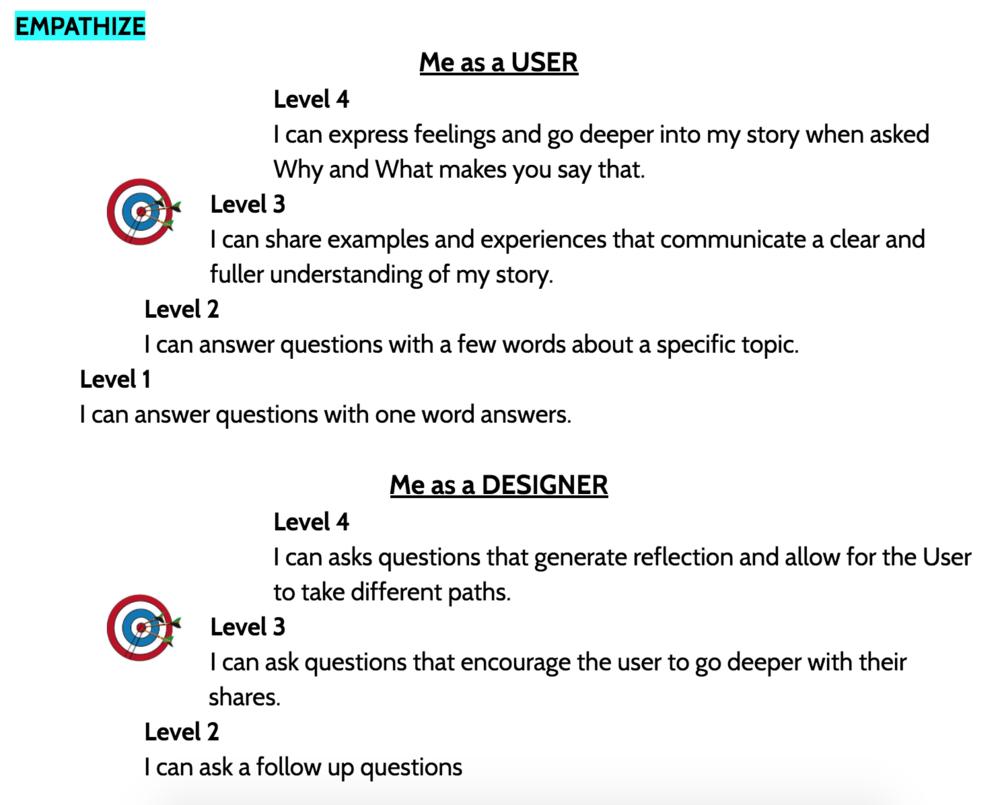 deepdt learning progressions (formative assessment) — deep design