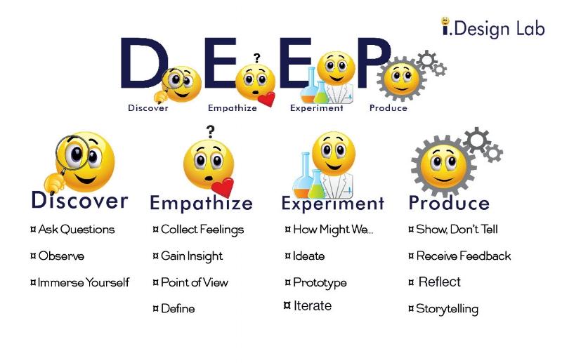 DEEP DT Strategies14 copy.jpg