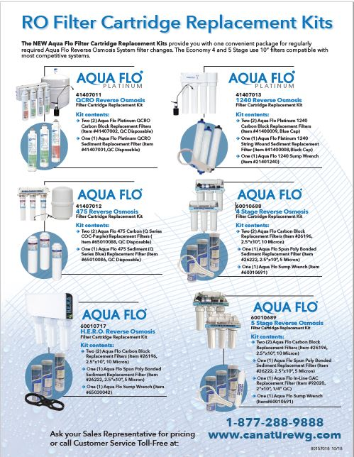 Aqua Flo Cartridge Replacement Kit.JPG