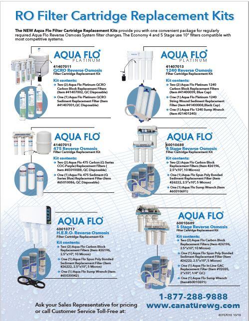 Aqua Flo Cartridge Replacement Kit.JPG