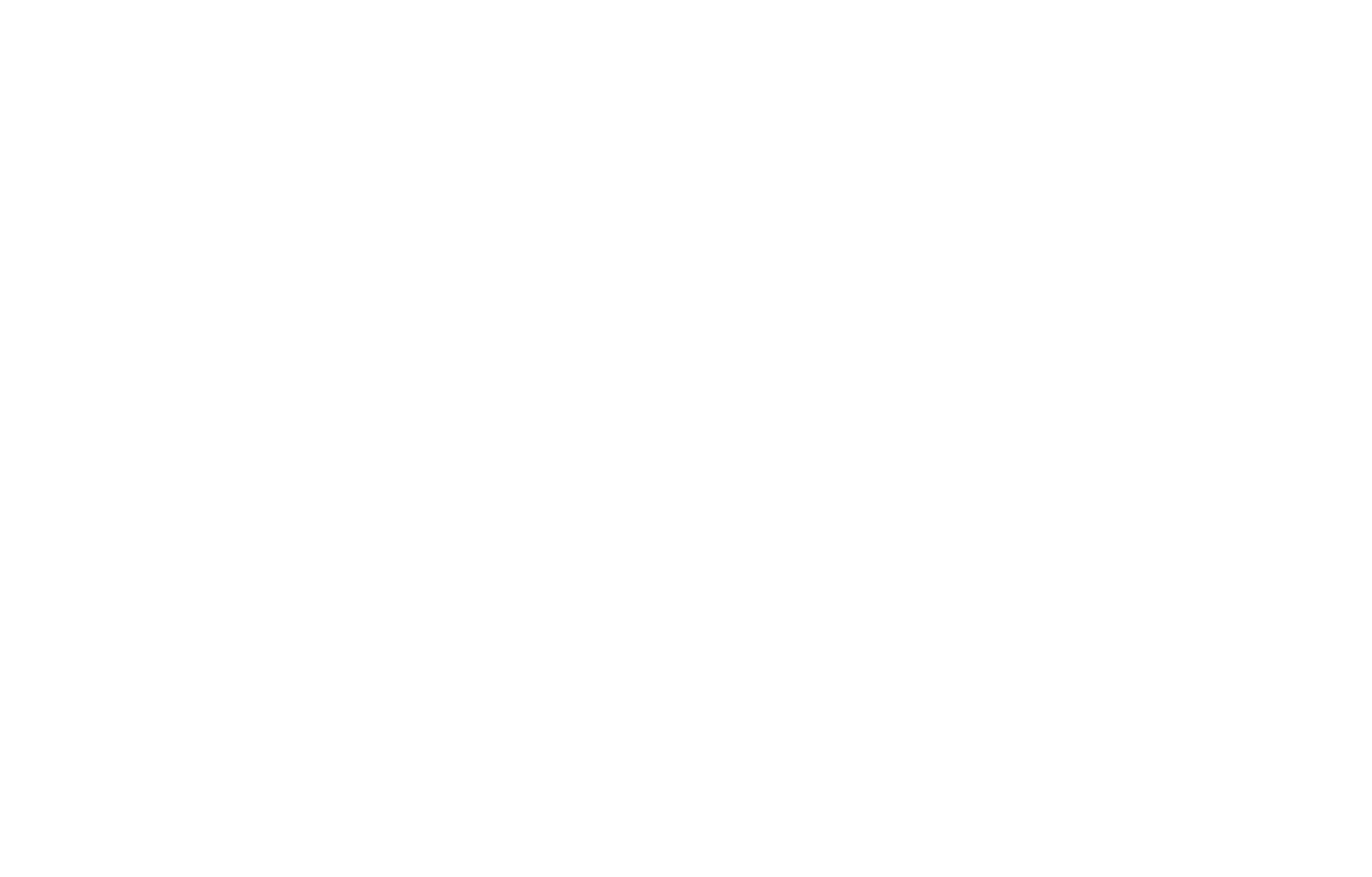 Windy City Invitational
