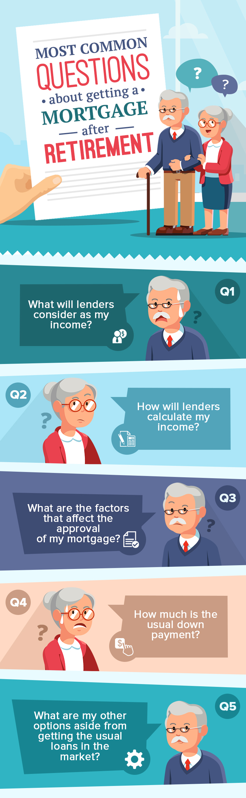 Getting A Mortgage After Retirement