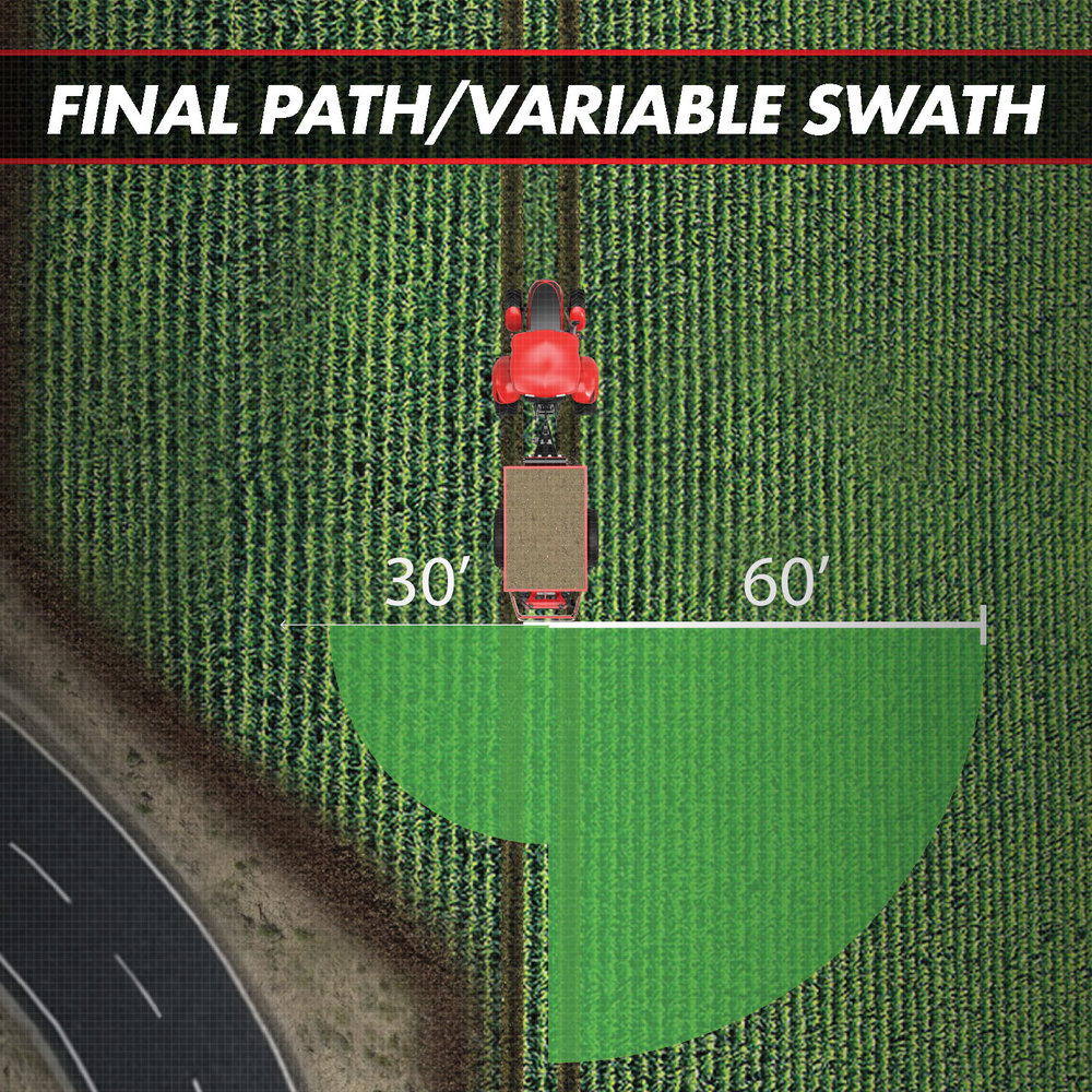 On the final pass through a field, the swath is able to automatically adjust to complete coverage of the field with minimum overlap.