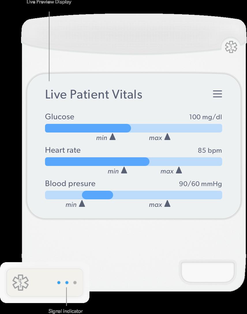 Showing patients' status