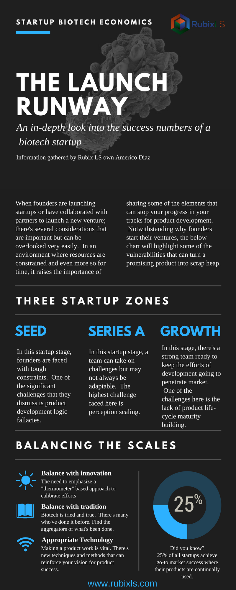 Startup+Biotech+economics+(2).png