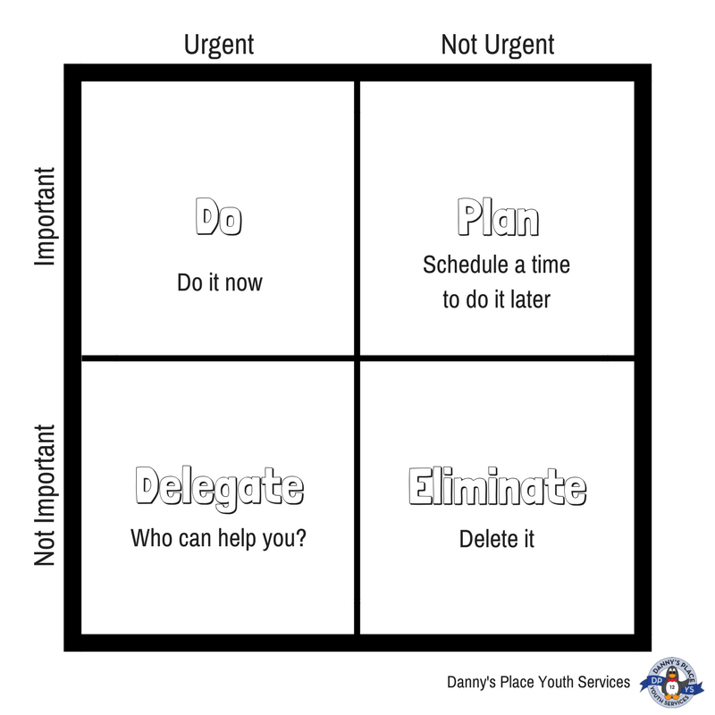 Eisenhower Matrix-2.png