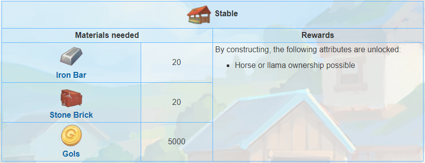 The requirements for building a stable (from    Wiki   )