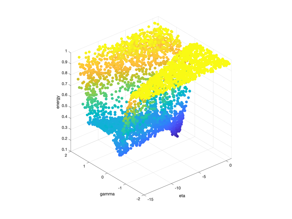 Matlab code for generative modeling of structural connectivity matrices [ Link to code ]. If you use this code, please cite:  Betzel, R. F., Avena-Koenigsberger, A., Goñi, J., He, Y., De Reus, M. A., Griffa, A., ... & Van Den Heuvel, M. (2016). Generative models of the human connectome.  Neuroimage ,  124 , 1054-1064. [ Link to paper ]