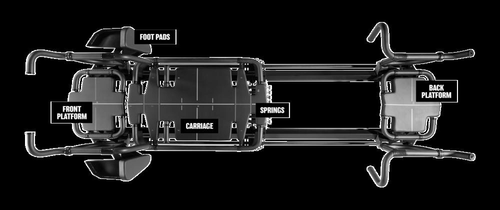 Megaformer Machine, Front Platform, Foot Pads, Carriage, Springs, Back Platform