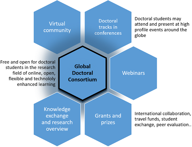 ICDE Global Doctoral Consortium.png