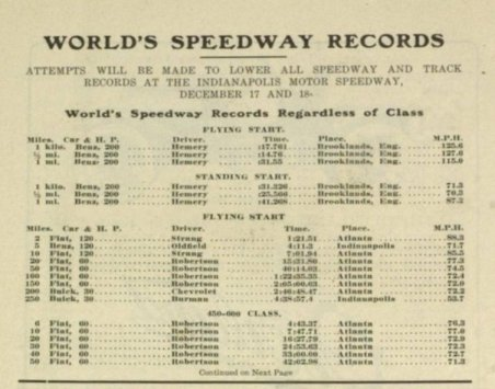 Note the dates of December 17 and 18 on this partial page from the 1909 Speed Trials program.