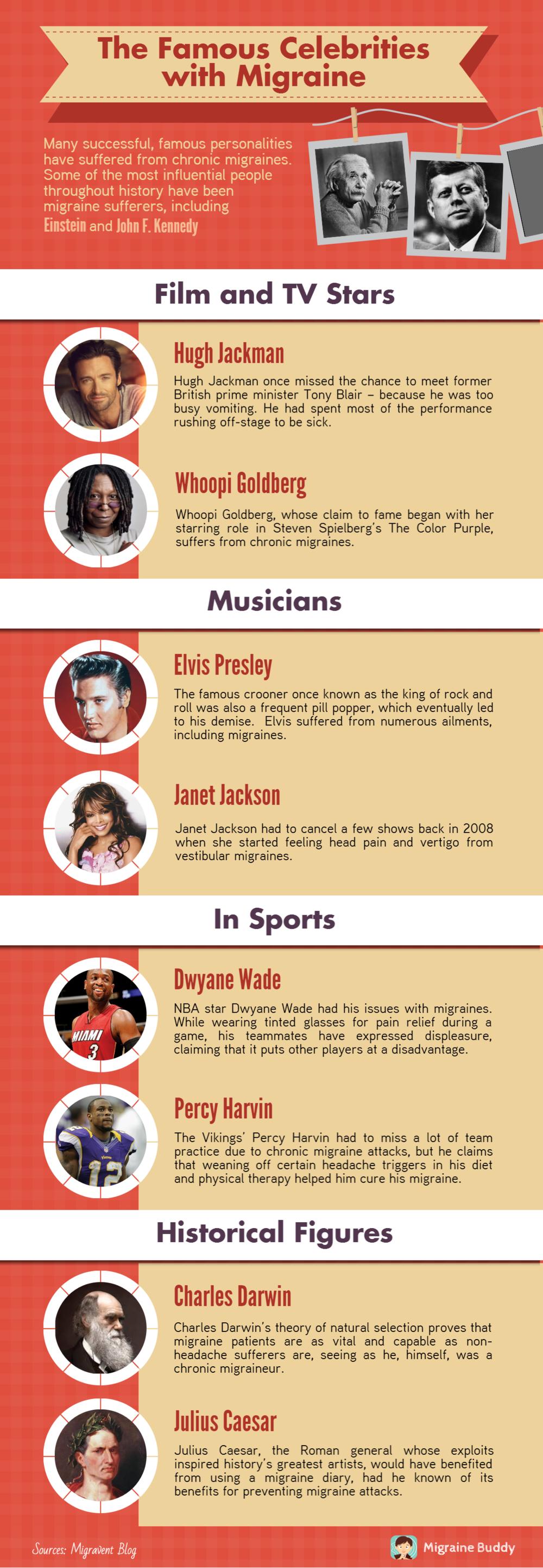 celebrities with migraine.png
