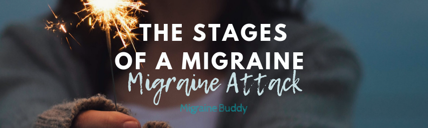 Copy of The stages of Migraine - aura and prodrome (1).png