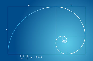 This diagram shows the Golden Ratio Spiral, created by adjoining arcs in boxes sized according to the Fibonacci Sequence.