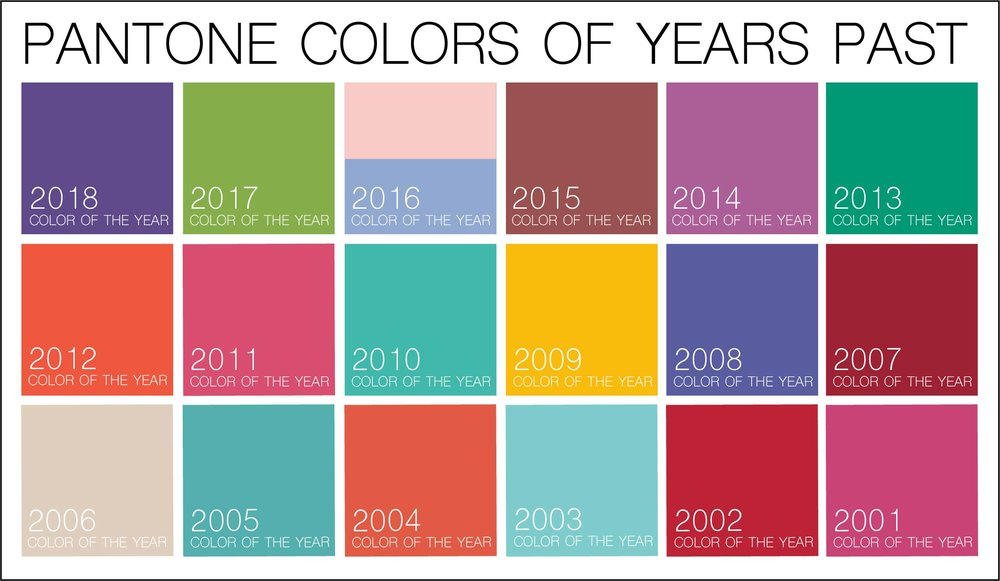 Pantone Colors of years past