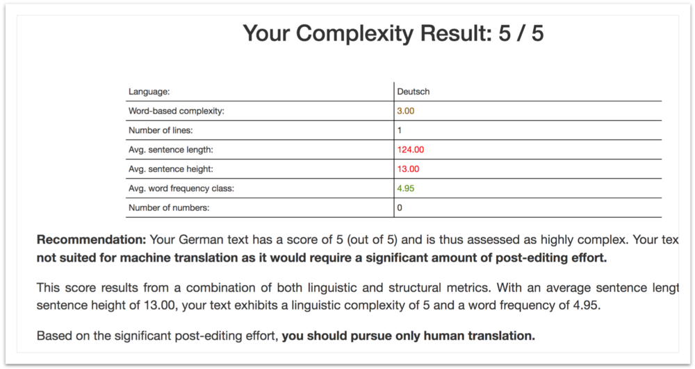 complexity result.png