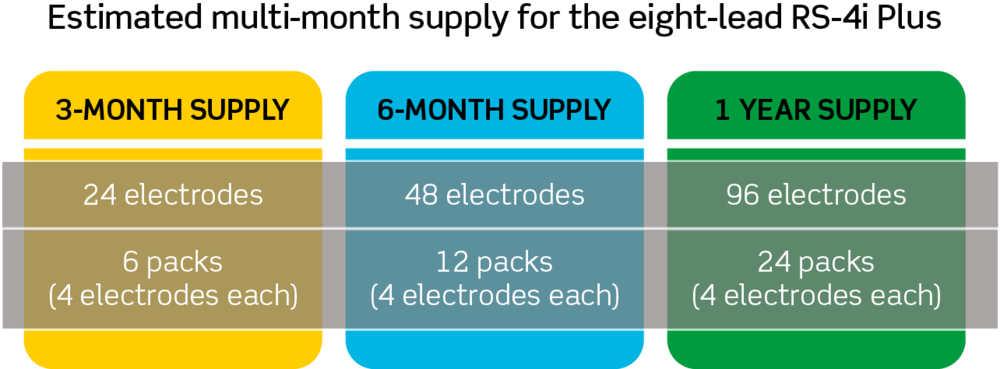 Supply-chart.png