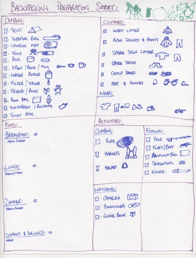 Backpacking Checklist.jpg