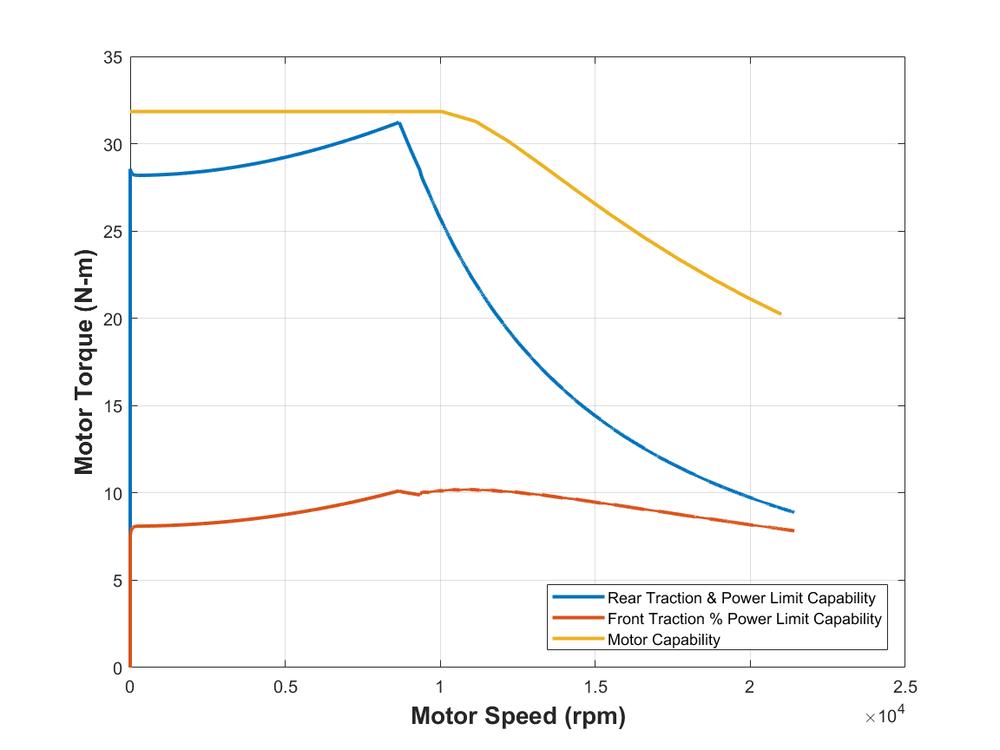 Peak Capability Curves.png