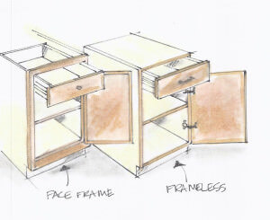 Face Frame and Frameless