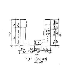 kitchen layout U