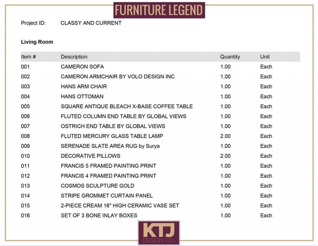 classy-and-current-furniture-legend-ktj-design-co