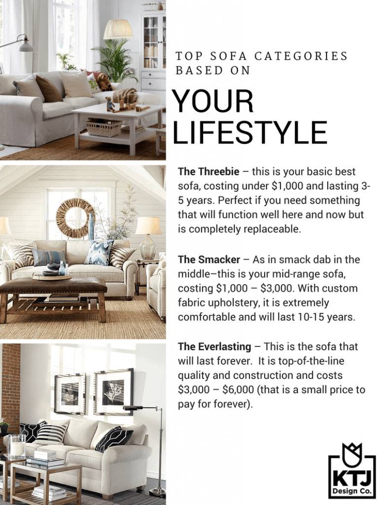 How to Choose the Best Sofa for Your Lifestyle — KTJ Design Co.