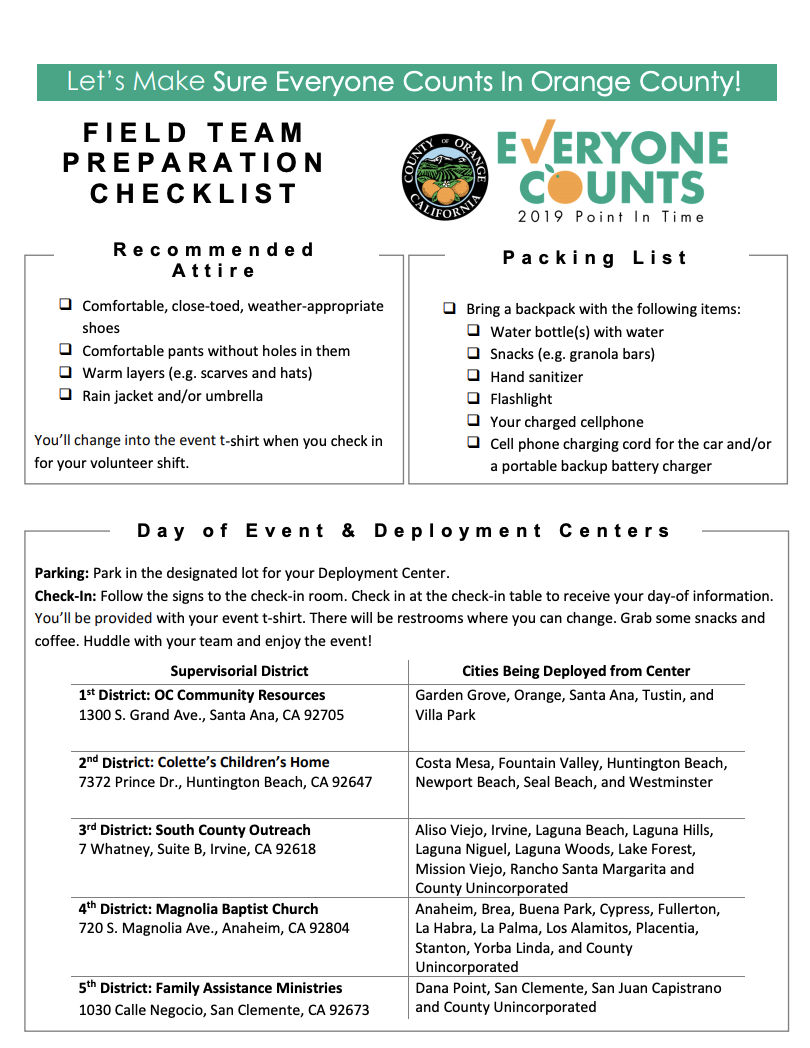 FIELD TEAM PREPARATION CHECKLIST