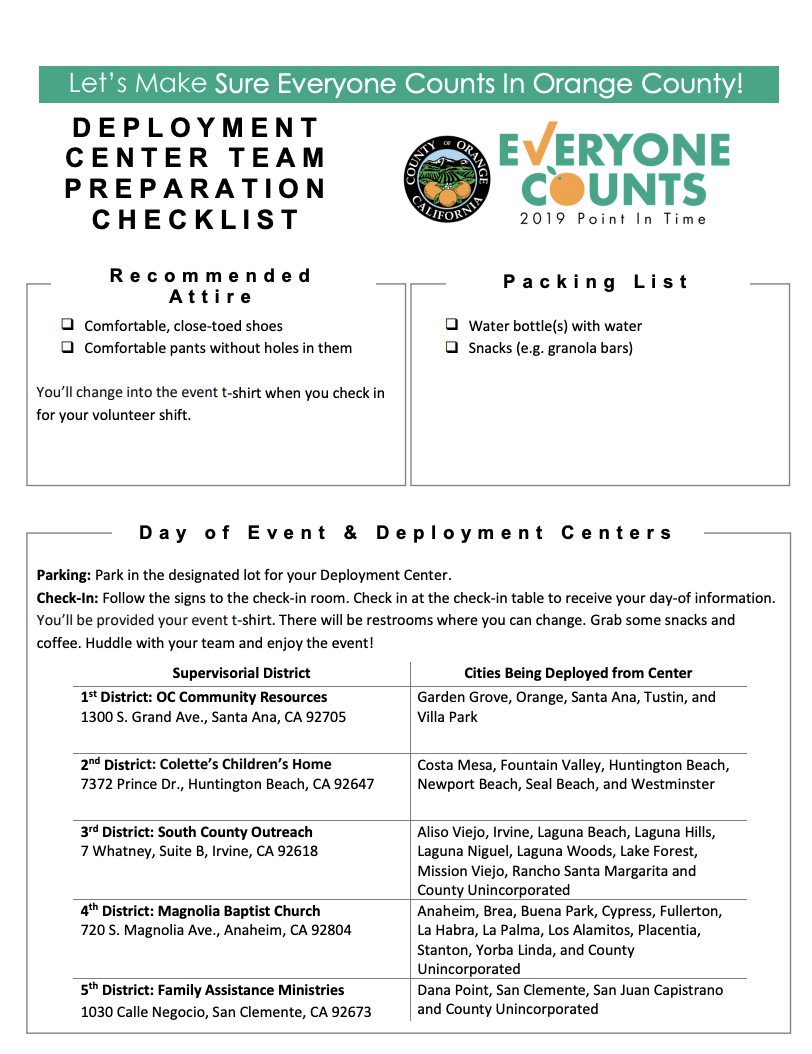 DEPLOYMENT CENTER TEAM PREPARATION CHECKLIST