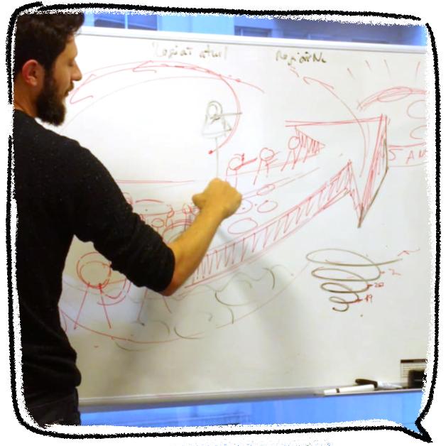 Facilitação Gráfica - Através da Facilitação Gráfica, geramos colaboração, conexão e engajamento. Trabalhamos ativamente na condução de processos em grupo utilizando desenho para trazer compreensão e clareza para todos.Veja nossos cases →