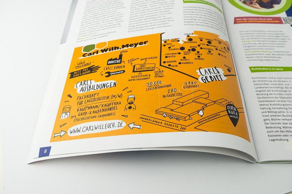 anzeige-kampagne-carlwilleuch-azubis-für-den-handel.jpg