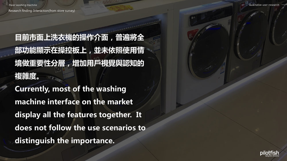 20170727_Haier_washing machine innovative UI_P0 presentation_V4_Eng_27.jpg