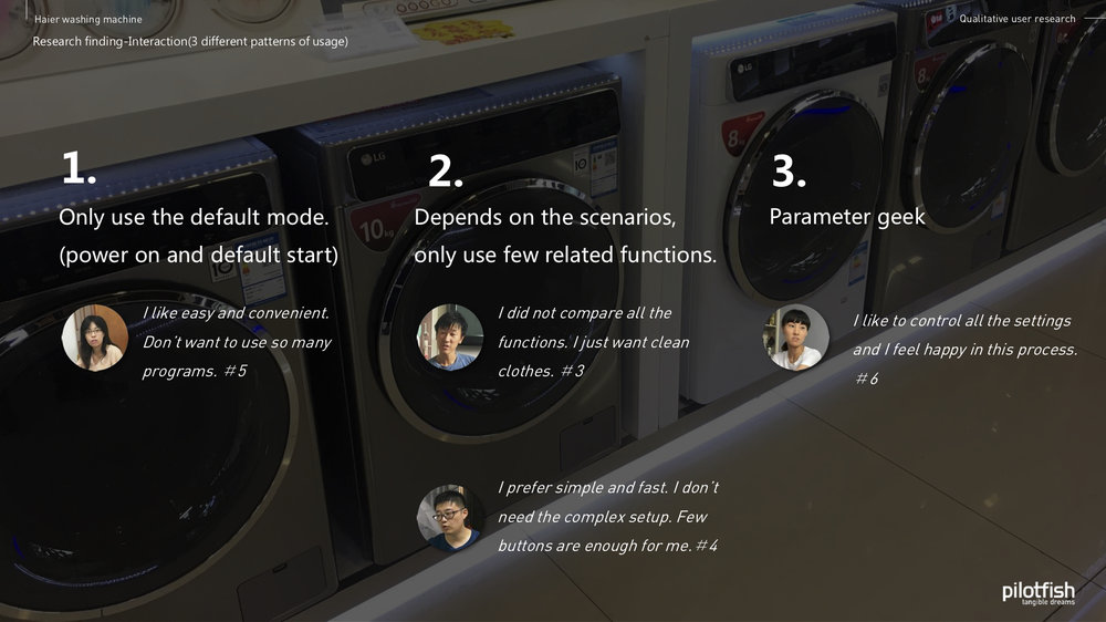 20170727_Haier_washing machine innovative UI_P0 presentation_V4_Eng_28.jpg