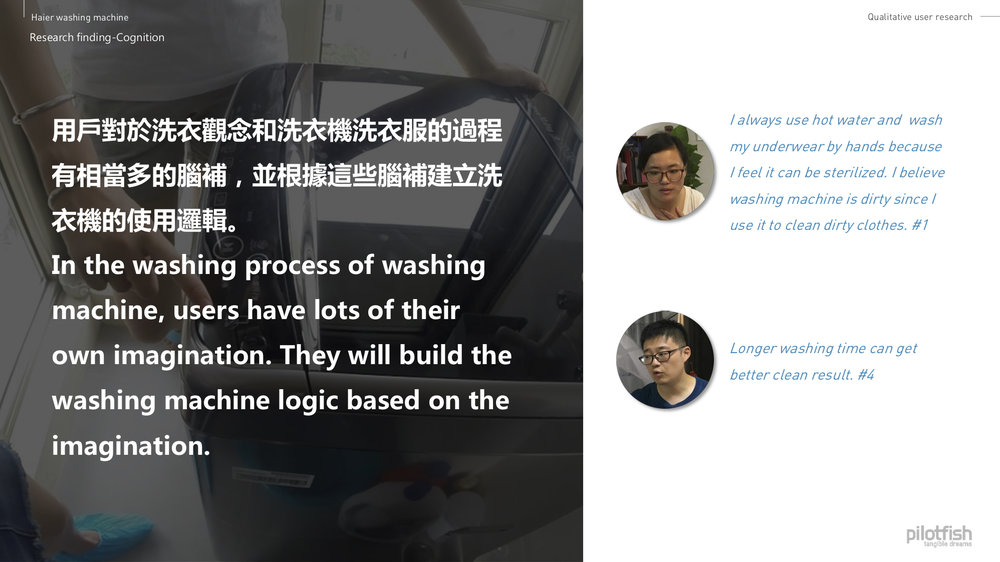 20170727_Haier_washing machine innovative UI_P0 presentation_V4_Eng_31.jpg