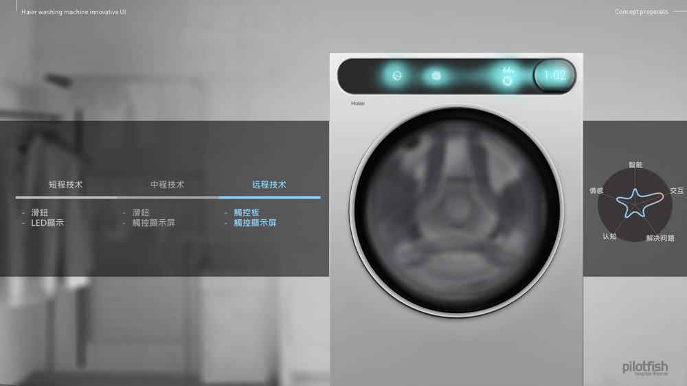 20170831_Haier washing machine_interactive prototype setup_IH_7.jpg