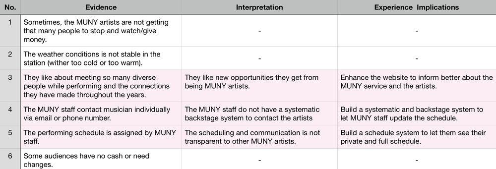 07_Interview Findings.jpg