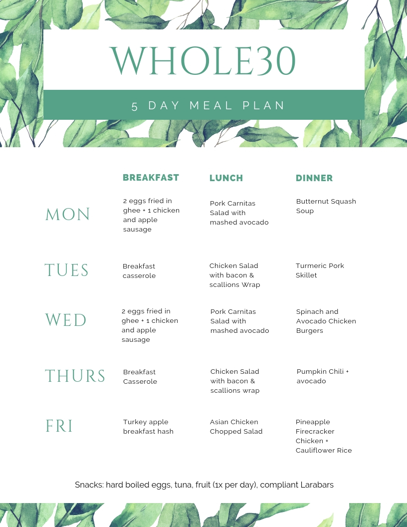 Whole30 Five Day Meal Plan Quickstart