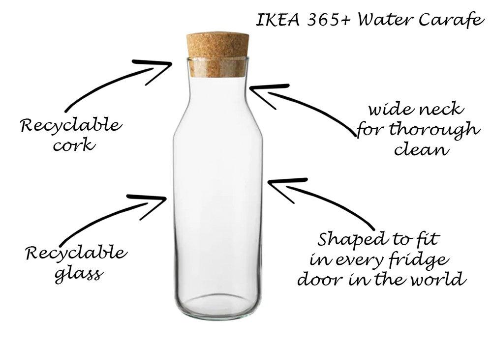 CLICK TO BUY:  IKEA 365+, $4.49