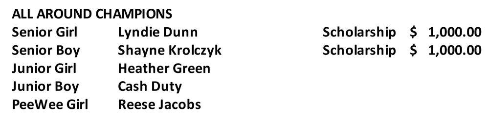 TCFYR - Results2016-1.jpg
