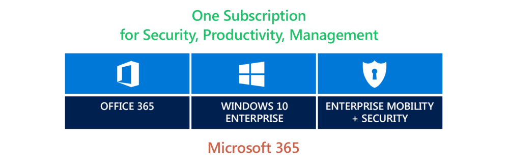 Microsoft365Package.png