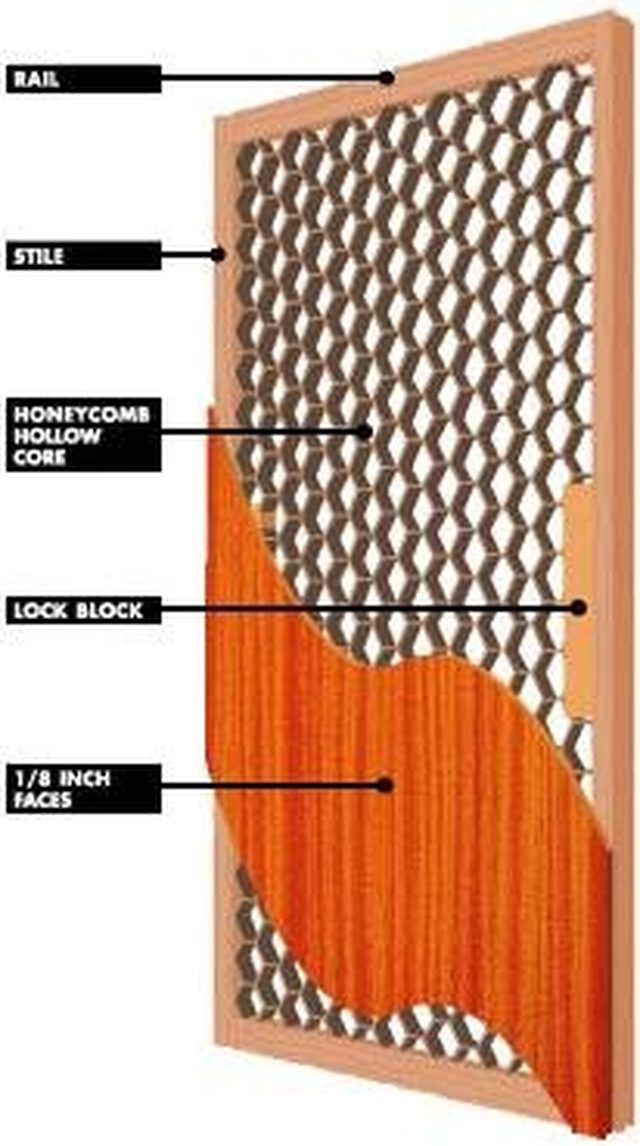 cut-hollow-core-door-800x800.jpg