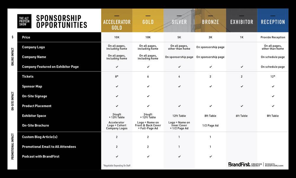 IAAP_Sponsorship-Opportunities_Chart-1j.jpg