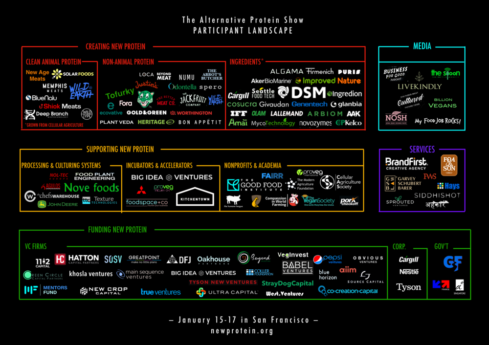 The Sponsor Map - 100 poster-sized prints of the APS Participant Landscape, with sponsors in special feature, on site.