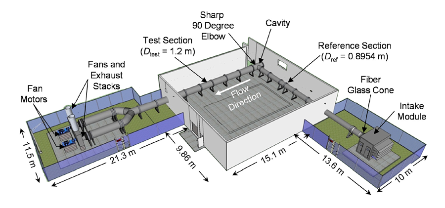 facility_diagram900_1.png