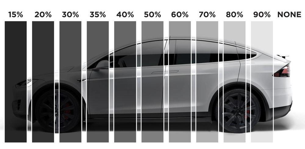 Tesla Model X_TintChart.jpg