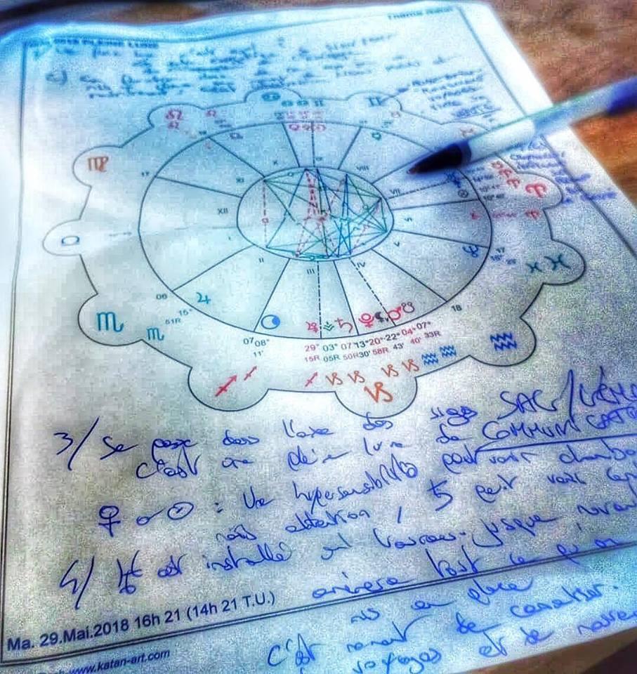 LA FLAMME ASTROLOGIQUE - UN OUTIL DE CONSCIENCE DE SOI ET D'ÉVEIL:SOUVIENS-TOI DE QUI TU ES,ET VA VERS TOI …