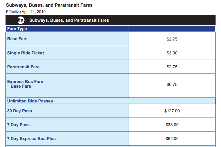 The new fares approved by the MTA board will go into effect on April 21. Image via the MTA.