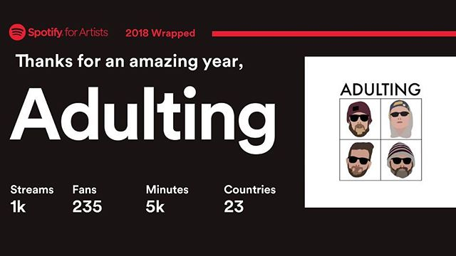 2018 was a big year for us. Member changes, new album, new venues, new friends and we wanna give a big thank you to every one of you who stuck it out with us and took the time to give a shit. We love you all!